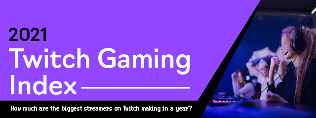 2021 Twitch Gaming Index