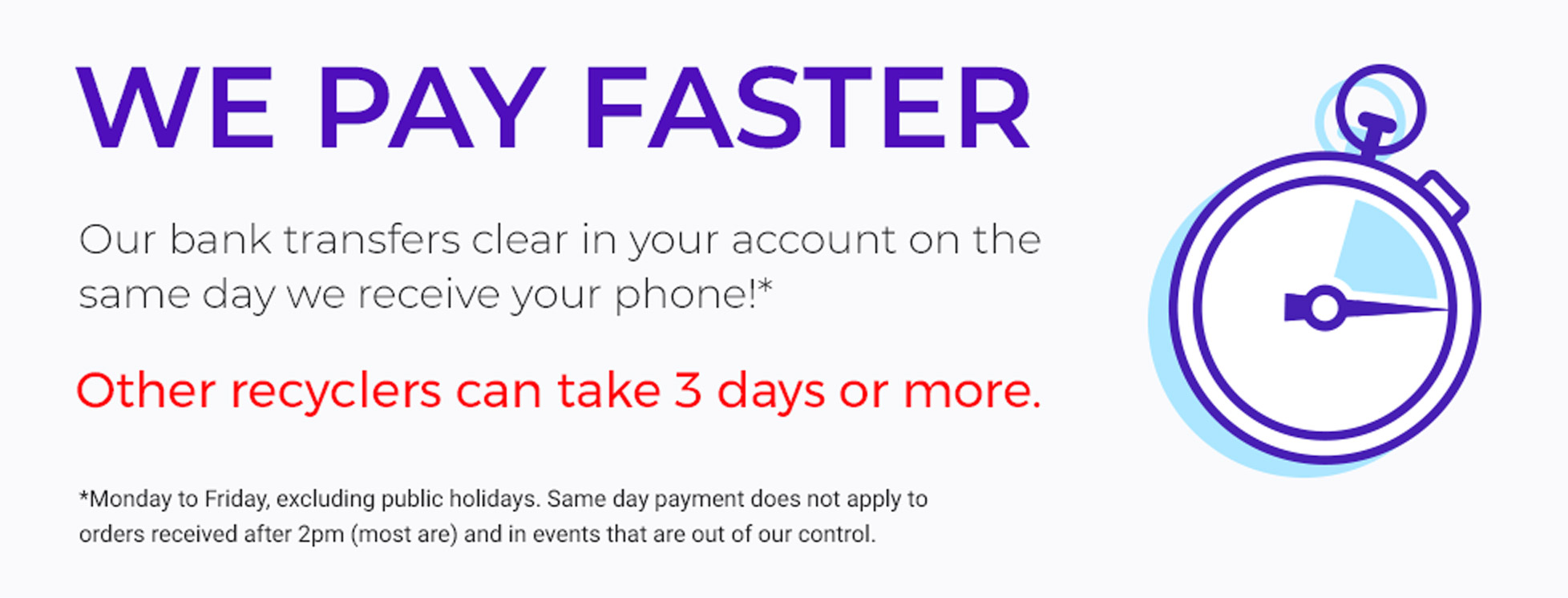 We pay faster! Our bank transfers clear in your account on the same day we receive your phone